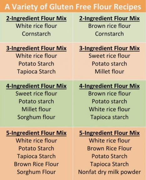 A Variety of Gluten Free Flour Mix Ingredients