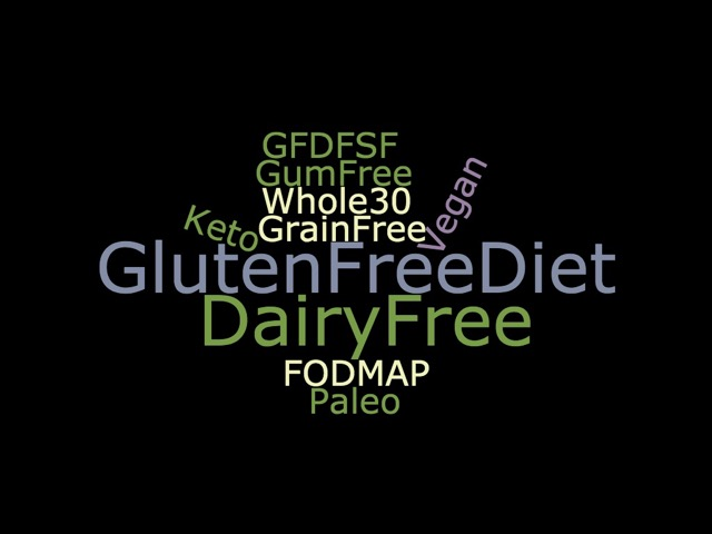 Gluten Free Diet and All The Diets