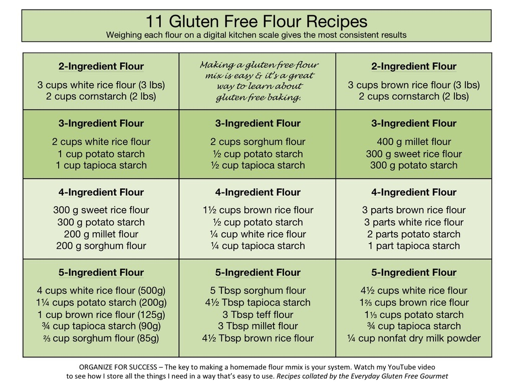 A table with 11 Gluten Free Flour Recipes to help you learn to substitute and improve your gluten free baking.