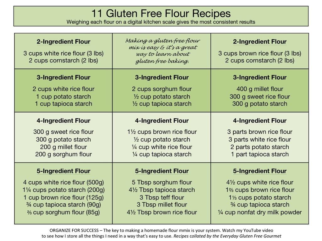 11 Gluten Free Flour Recipes